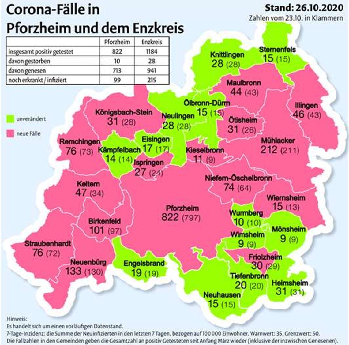 Enzkreis Corona Fälle
